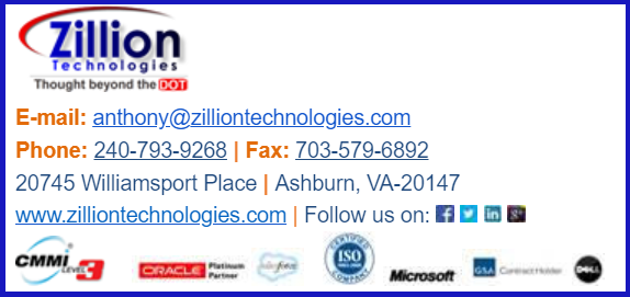 Zillion Technologies